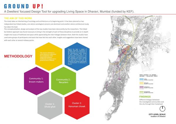 1_PROJECTS_GROUND UP DHARAVI